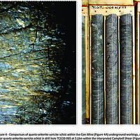 Figures 4-6: Comparison of alteration, quartz veining and sulphide mineralization from the Con mine (A) left side and Gold Terra drill holes within the Campbell Shear stratigraphy (B) right side.
